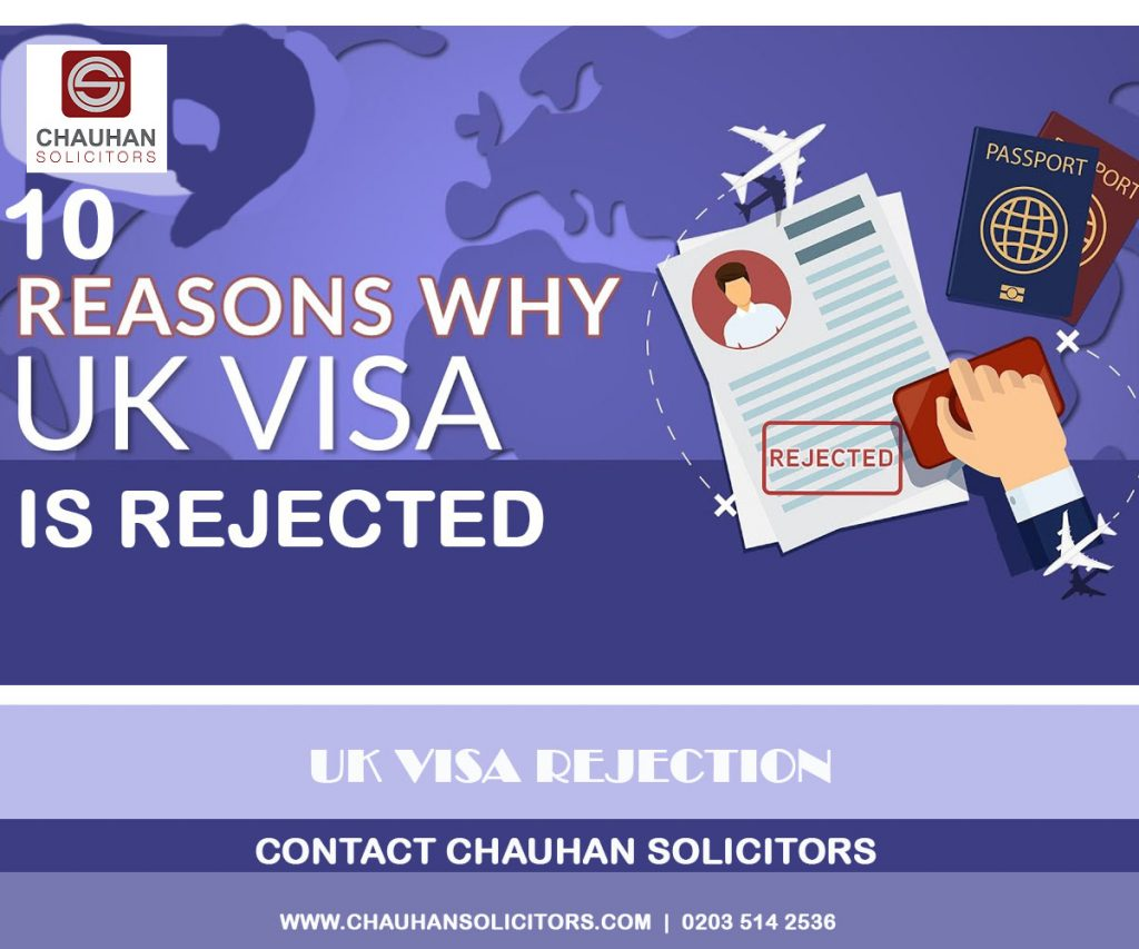 10 Most Common UK Visa Rejection